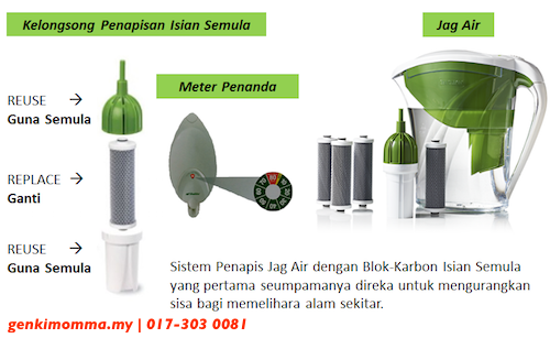 sistem-get-clean-water-pitcher