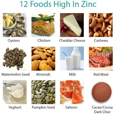 khasiat-zinc-makanan